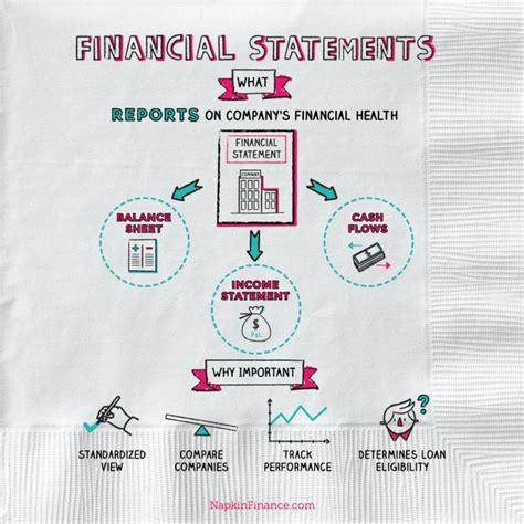 financial statements napkin finance