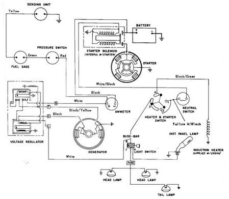 Fordson Major Wiring Diagram by Untitled Document Www Tractorspares Ie
