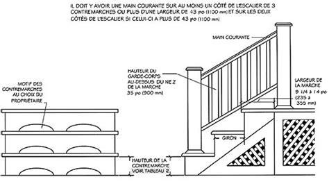norme courante escalier exterieur renovus trucs et astuces galeries garde corps et escalier