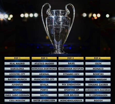 2016 draw pots chions league 2016 17 all pots for stage draw vivaro news