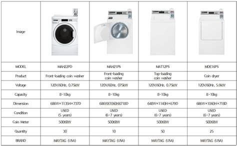 washing machine sizes chart world  printables