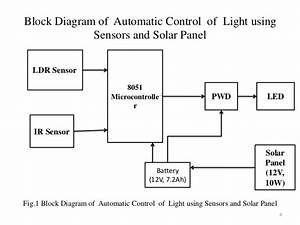Design And Development Of An Automatic Light Controlling