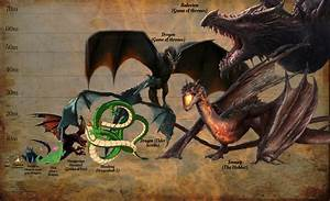 See how Game of Thrones dragons Balerion and Drogon match ...