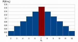 Stochastik Wahrscheinlichkeit Berechnen : erwartungswert varianz und standardabweichung stochastik ~ Themetempest.com Abrechnung
