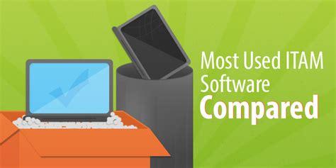 asset management software comparison