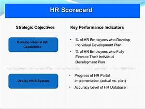templates sample financial plan templateswork plan With hr balanced scorecard template