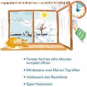 Im Winter Richtig Lüften : l ften ~ Bigdaddyawards.com Haus und Dekorationen