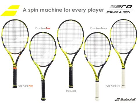 How To Select Your Grip Size – Merchant of Tennis – Canada's Experts