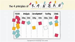 Using Kanban To Manage Your Workflow In 2020