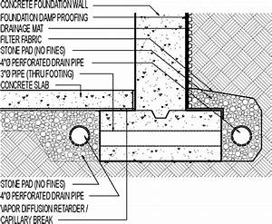 foundation perimeter drain interior and exterior With basement wiringbasementwiring2jpg images frompo