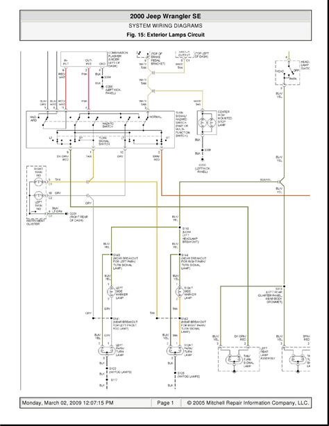 jeep wrangler se system wiring diagrams exterior