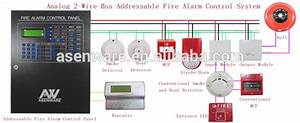 Addressable Fire Alarm Control Panel Intelligent Fire Detection Alarm System Control Panel