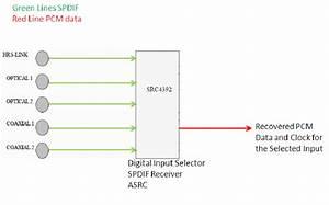 Harman Kardon Hk 990 Stereo Integrated Amplifier With