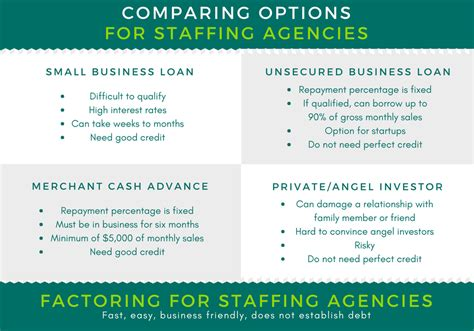 100 financing capital finders fee agreement pllx