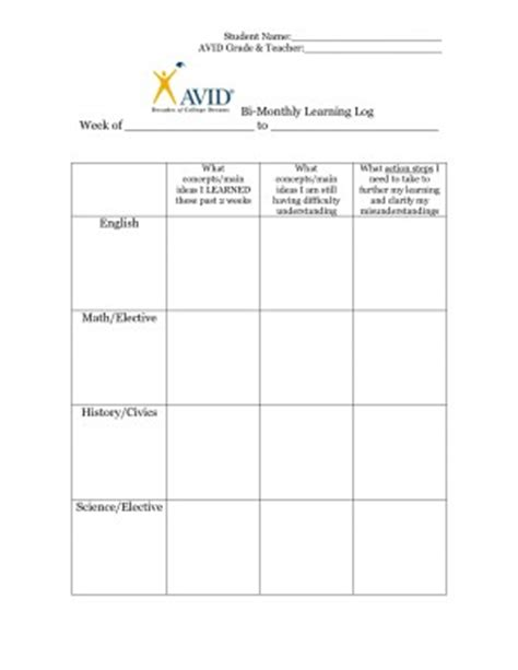 Avid Learning Quotes Quotesgram