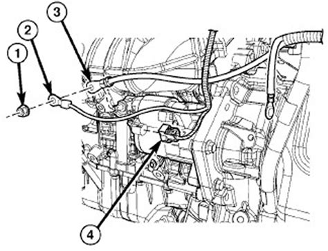 2010 Dodge Engine Diagram by Dodge Starter Diagram Best Place To Find Wiring And