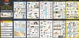 Aviation Visual Language Survival Guide For Afghanistan