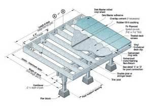 12 x 16 deck plans for pinterest