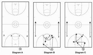 Basketball Court Diagram Pdf  U2014 Untpikapps