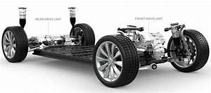 The Tesla Model X Viewed From European Eyes