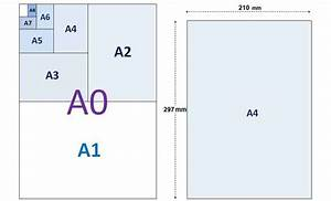 A4 Size In Centimeter A4 Paper Size All Informations About A4 Sheet
