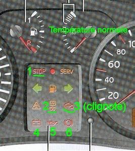 Probleme De Demarrage Clio 2 : clio 2 2001 ne demarre plus blog sur les voitures ~ Gottalentnigeria.com Avis de Voitures