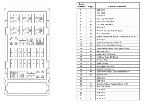 2005 Ford Econoline Fuse Box by 1989 Ford Econoline Fuse Box Auto Electrical Wiring Diagram