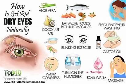 Dry Eyes Rid Eye Remedies Natural Naturally