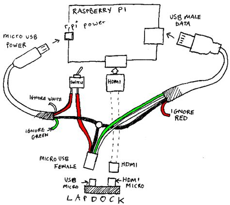 iphone usb cable wiring diagram