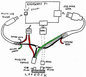 Raspberry Pi Usb Power    Data    Switch Wiring Diagram  U2013 Kimondo