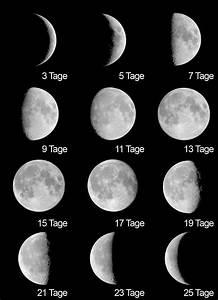 In Welchem Zeichen Steht Der Mond : astro einstieg ~ Lizthompson.info Haus und Dekorationen