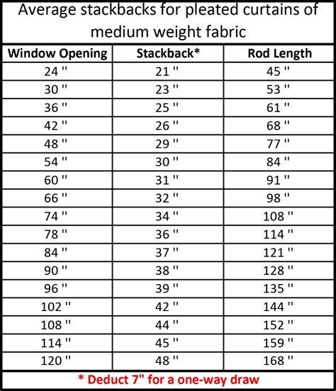measure bay windows  bow windows   curtain