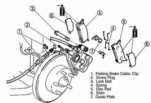 Repair Guides Rear Drum Brakes Brake Autozone Com Html