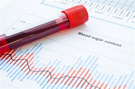 diabetes blood sugar chart blood glucose chart