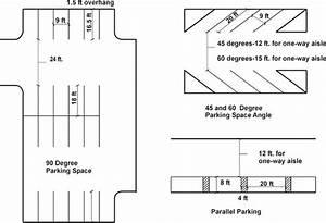 Place De Parking Dimension : what are standard parking space sizes quora ~ Medecine-chirurgie-esthetiques.com Avis de Voitures