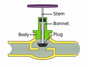 Sloan Valve Diagram