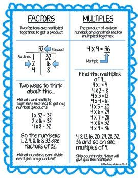 Factors And Multiples Anchor Chart By Thegreenehouse Tpt