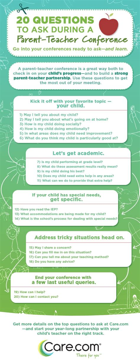 questions to ask at parent teacher conference preschool 288 best back to school images on back to 982