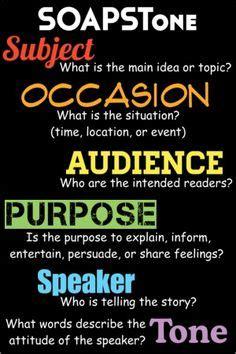 Soapstone Literature - image detail for soapstone graphic organizer education