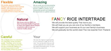28596 fancy rice intertrade co ltd who are we history 071105 fancy rice intertrade co ltd our value
