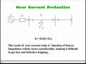 Protection Of Transmission Lines Distance Relay Protection