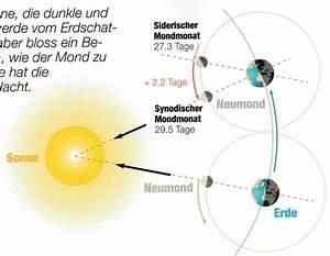 Entfernung Erde Mond Berechnen : lernkartei himmelsk rper memocard ~ Themetempest.com Abrechnung