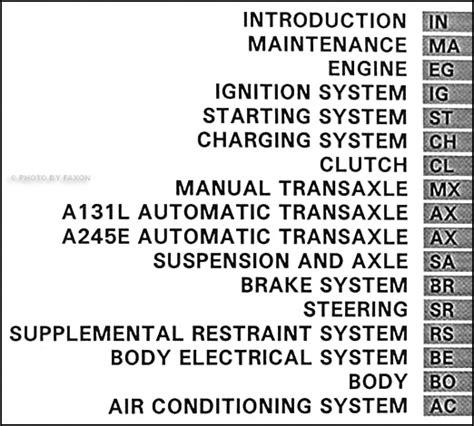 download car manuals pdf free 1996 toyota corolla electronic throttle control 1996 toyota corolla repair shop manual original