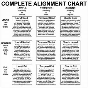 104 best images about D&D alignment Charts on Pinterest