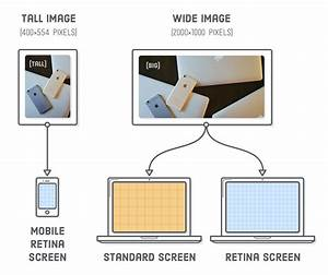 Responsive Images Tutorial HTML CSS Is Hard