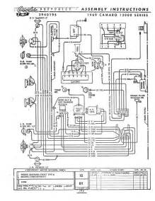 similiar camaro wiring diagram keywords wiring diagram together camaro wiring diagram on 1969 camaro