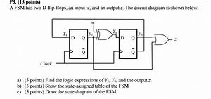 27 Flip Flops Circuits Diagram