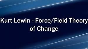 Lewin S Change Model Kurt Lewin Force Field Theory Of Change Youtube