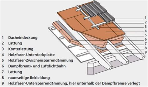 p  dachbau gmbh dachdeckermeisterbetrieb seit