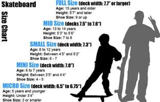 what size skateboard should i get longboardbrand